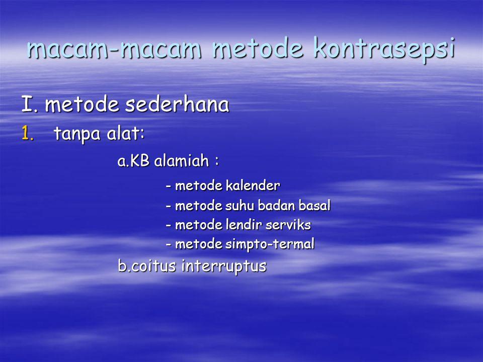 macam-macam metode kontrasepsi I. metode sederhana 1.tanpa alat: a.KB alamiah : - metode kalender - metode suhu badan basal - metode lendir serviks -