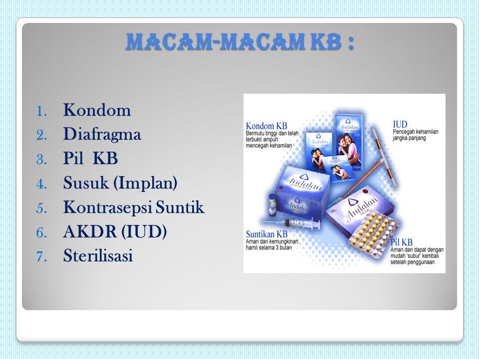 Macam-macam KB : 1. Kondom 2. Diafragma 3. Pil KB 4.