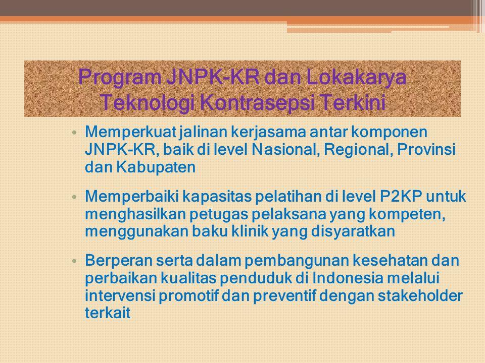 Program JNPK-KR dan Lokakarya Teknologi Kontrasepsi Terkini Memperkuat jalinan kerjasama antar komponen JNPK-KR, baik di level Nasional, Regional, Pro