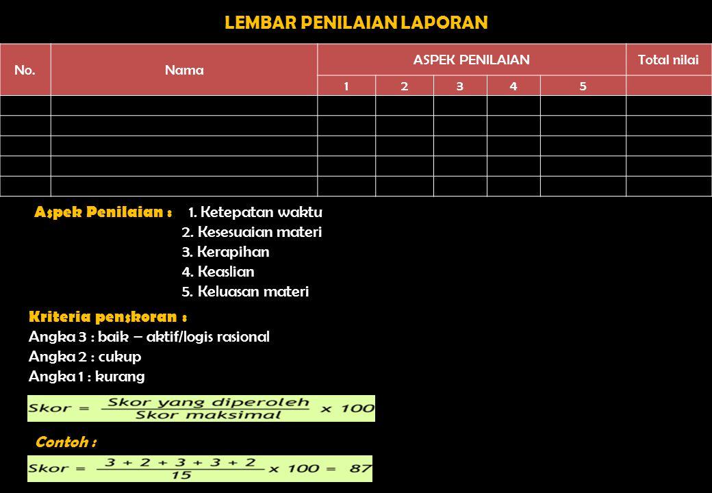 LEMBAR PENILAIAN LAPORAN No.Nama ASPEK PENILAIANTotal nilai 12345 Aspek Penilaian : 1. Ketepatan waktu 2. Kesesuaian materi 3. Kerapihan 4. Keaslian 5