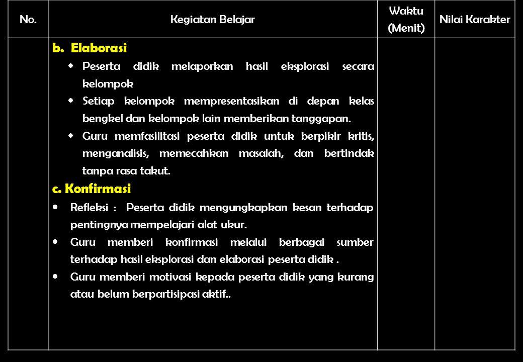 No. Kegiatan Belajar Waktu (Menit) Nilai Karakter b. Elaborasi  Peserta didik melaporkan hasil eksplorasi secara kelompok  Setiap kelompok mempresen
