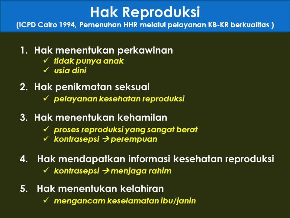 1.Hak menentukan perkawinan tidak punya anak usia dini 2.Hak penikmatan seksual pelayanan kesehatan reproduksi 3.Hak menentukan kehamilan proses repro