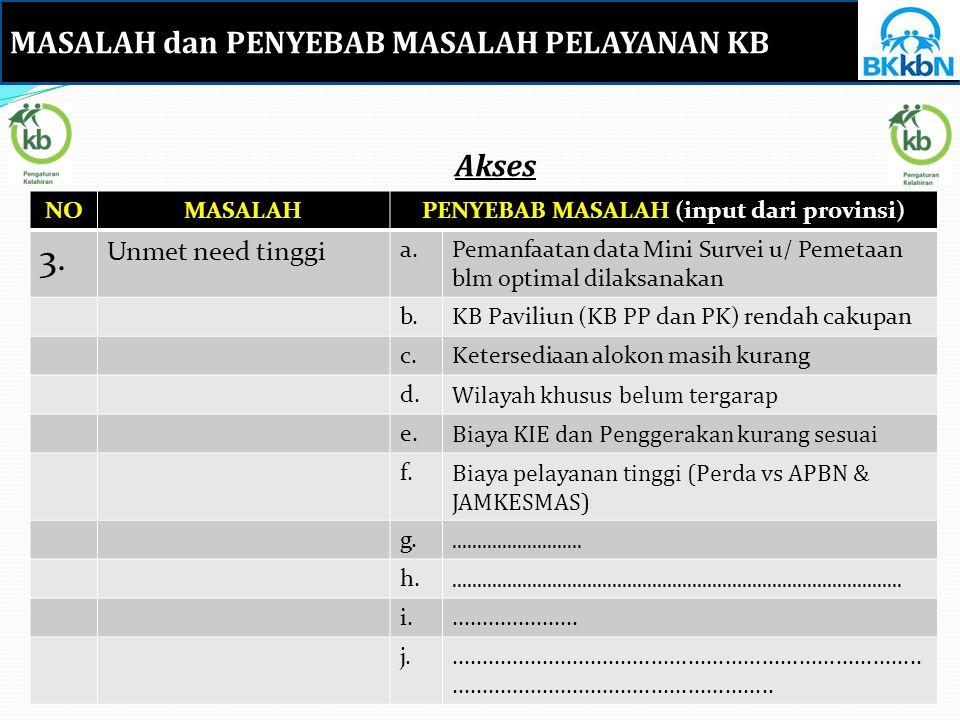 NOMASALAHPENYEBAB MASALAH (input dari provinsi) 3. Unmet need tinggi a.Pemanfaatan data Mini Survei u/ Pemetaan blm optimal dilaksanakan b.KB Paviliun