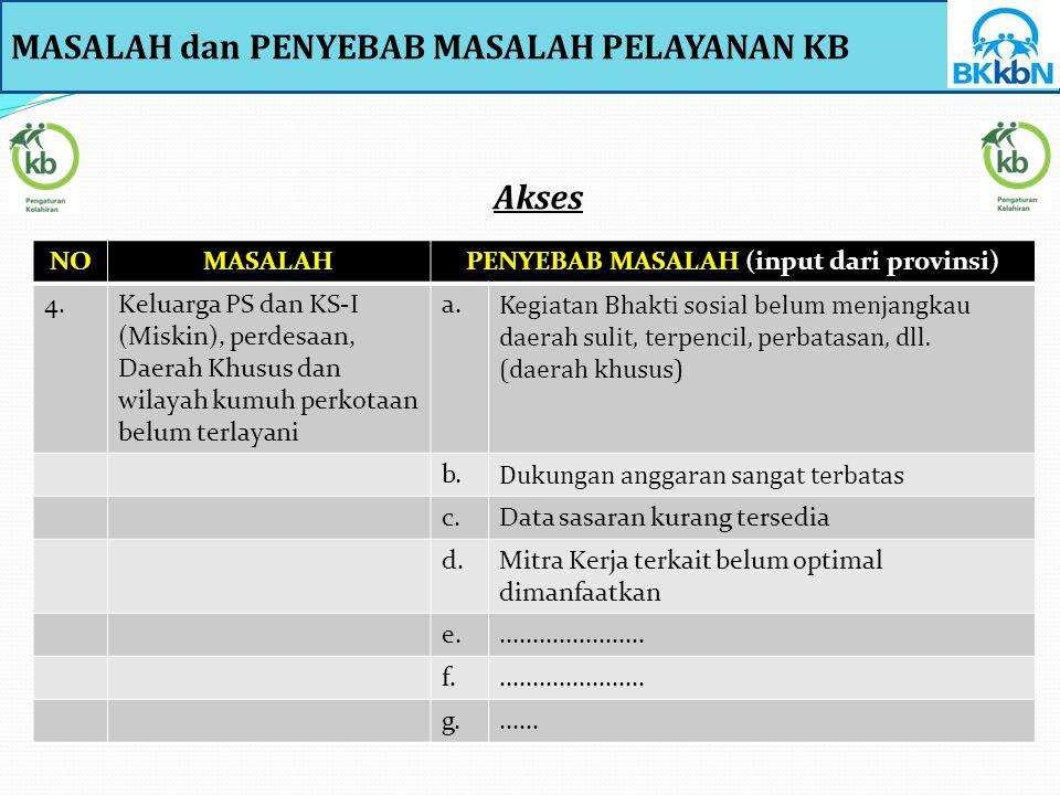 NOMASALAHPENYEBAB MASALAH (input dari provinsi) 4.Keluarga PS dan KS-I (Miskin), perdesaan, Daerah Khusus dan wilayah kumuh perkotaan belum terlayani
