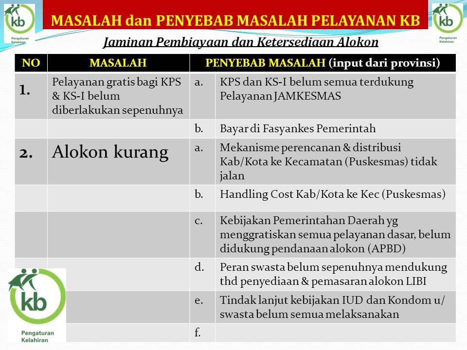 NOMASALAHPENYEBAB MASALAH (input dari provinsi) 1. Pelayanan gratis bagi KPS & KS-I belum diberlakukan sepenuhnya a.KPS dan KS-I belum semua terdukung