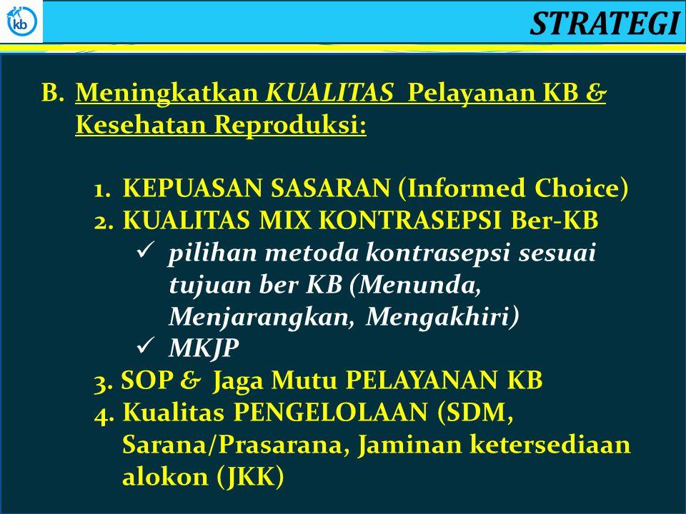 STRATEGI B.Meningkatkan KUALITAS Pelayanan KB & Kesehatan Reproduksi: 1.KEPUASAN SASARAN (Informed Choice) 2.KUALITAS MIX KONTRASEPSI Ber-KB pilihan m
