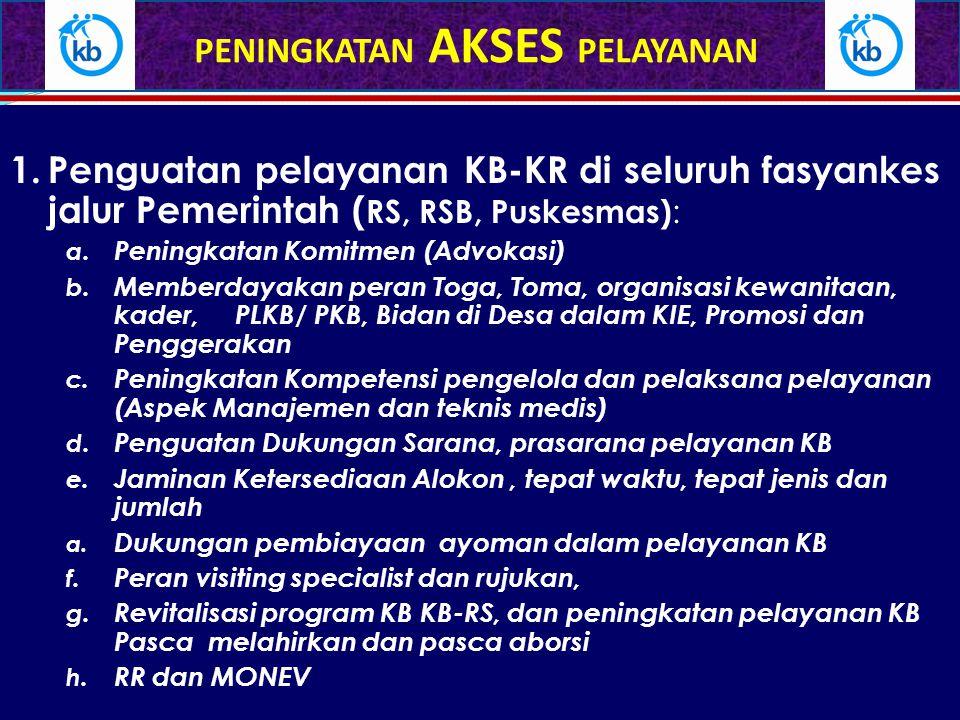 PENINGKATAN AKSES PELAYANAN 1. Penguatan pelayanan KB-KR di seluruh fasyankes jalur Pemerintah ( RS, RSB, Puskesmas) : a. Peningkatan Komitmen (Advoka