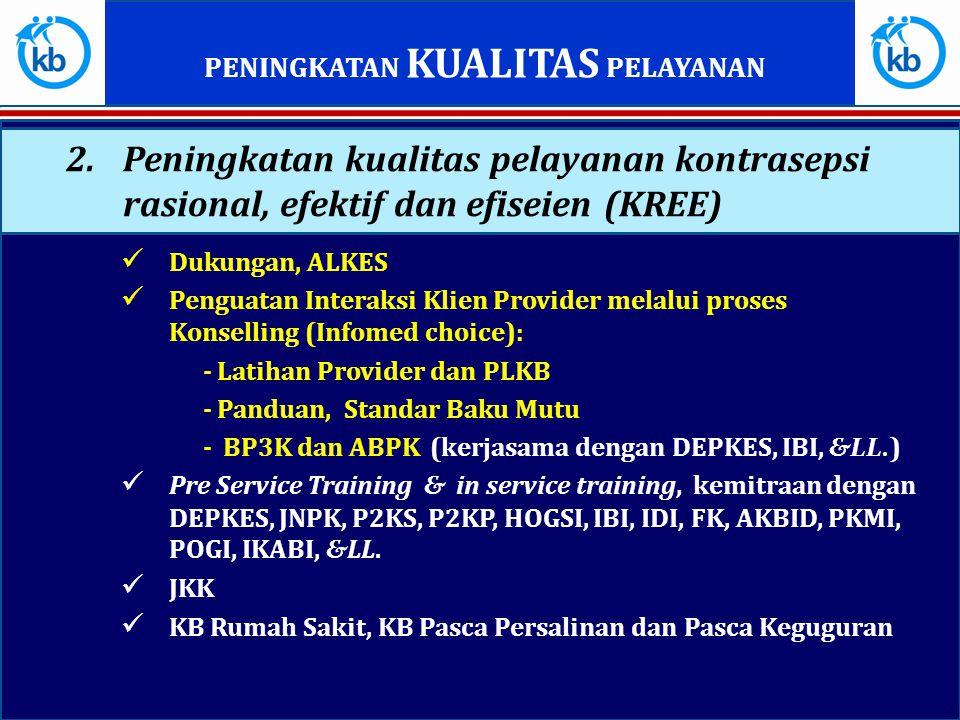 Dukungan, ALKES Penguatan Interaksi Klien Provider melalui proses Konselling (Infomed choice): - Latihan Provider dan PLKB - Panduan, Standar Baku Mut