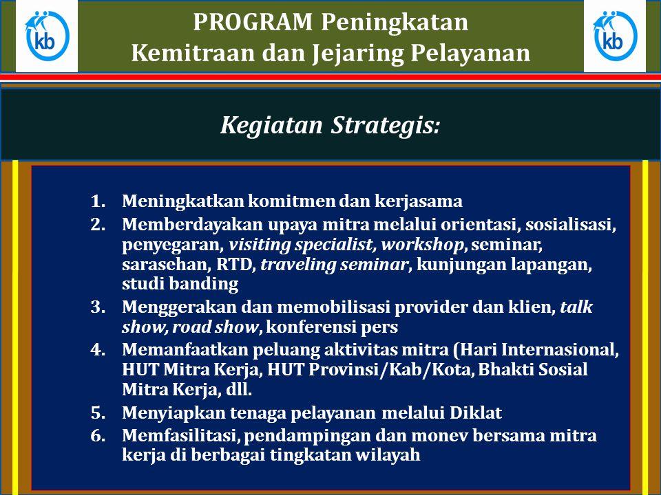 PROGRAM Peningkatan Kemitraan dan Jejaring Pelayanan 1.Meningkatkan komitmen dan kerjasama 2.Memberdayakan upaya mitra melalui orientasi, sosialisasi,