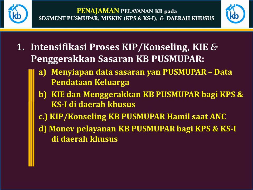 PENAJAMAN PELAYANAN KB pada SEGMENT PUSMUPAR, MISKIN (KPS & KS-I), & DAERAH KHUSUS 1.Intensifikasi Proses KIP/Konseling, KIE & P enggerakkan Sasaran K