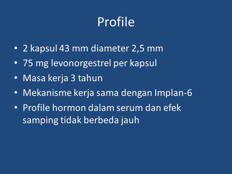 Profile 2 kapsul 43 mm diameter 2,5 mm 75 mg levonorgestrel per kapsul Masa kerja 3 tahun Mekanisme kerja sama dengan Implan-6 Profile hormon dalam serum dan efek samping tidak berbeda jauh