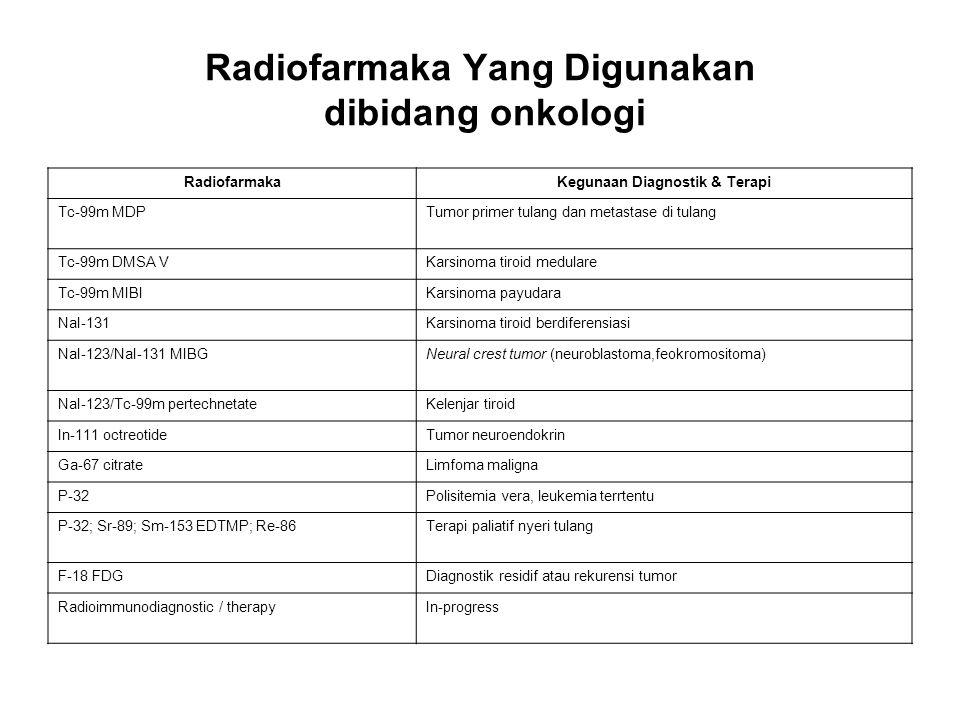 Radiofarmaka Yang Digunakan dibidang onkologi RadiofarmakaKegunaan Diagnostik & Terapi Tc-99m MDPTumor primer tulang dan metastase di tulang Tc-99m DMSA VKarsinoma tiroid medulare Tc-99m MIBIKarsinoma payudara NaI-131Karsinoma tiroid berdiferensiasi NaI-123/NaI-131 MIBGNeural crest tumor (neuroblastoma,feokromositoma) NaI-123/Tc-99m pertechnetateKelenjar tiroid In-111 octreotideTumor neuroendokrin Ga-67 citrateLimfoma maligna P-32Polisitemia vera, leukemia terrtentu P-32; Sr-89; Sm-153 EDTMP; Re-86Terapi paliatif nyeri tulang F-18 FDGDiagnostik residif atau rekurensi tumor Radioimmunodiagnostic / therapyIn-progress