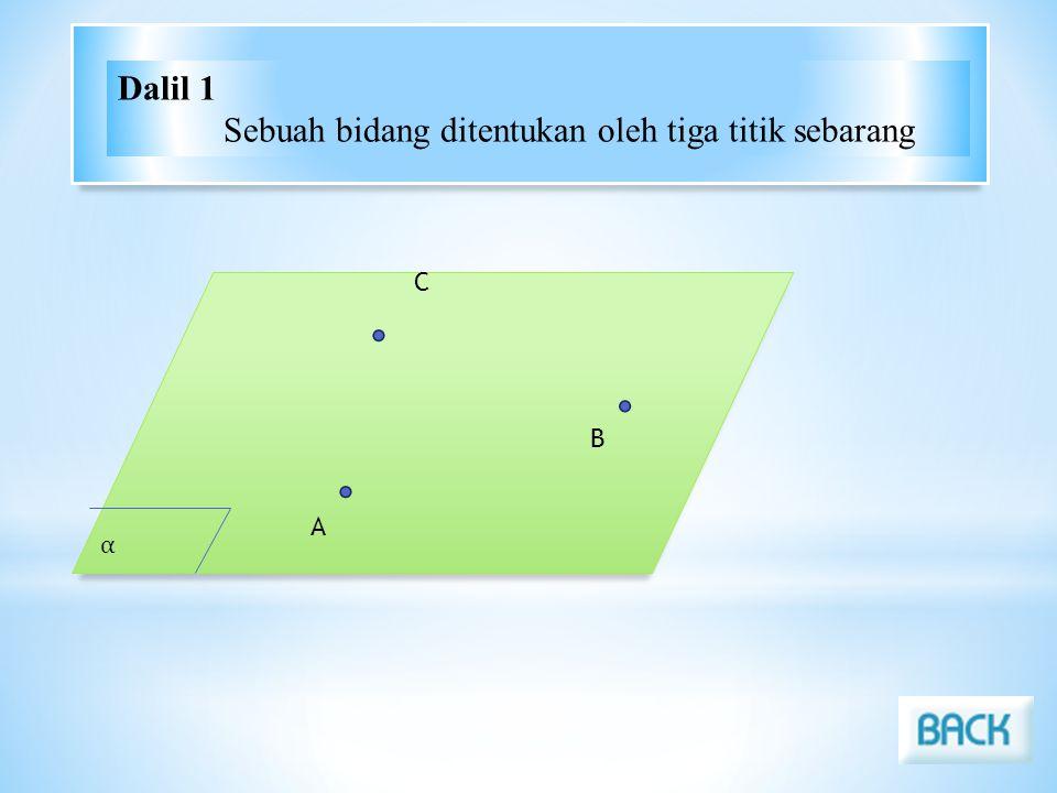 α C B A Dalil 1 Sebuah bidang ditentukan oleh tiga titik sebarang