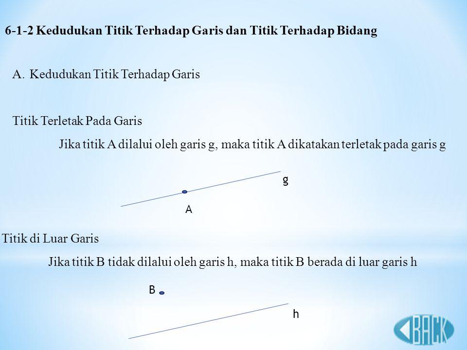6-1-2 Kedudukan Titik Terhadap Garis dan Titik Terhadap Bidang A.Kedudukan Titik Terhadap Garis Titik Terletak Pada Garis Jika titik A dilalui oleh garis g, maka titik A dikatakan terletak pada garis g A g Titik di Luar Garis Jika titik B tidak dilalui oleh garis h, maka titik B berada di luar garis h h B