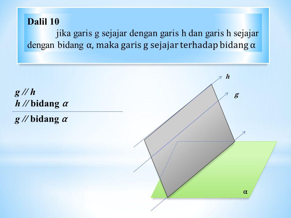 α g // h h // bidang α g // bidang α Dalil 10 jika garis g sejajar dengan garis h dan garis h sejajar dengan bidang α, maka garis g sejajar terhadap bidang α h g