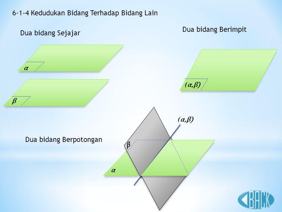 6-1-4 Kedudukan Bidang Terhadap Bidang Lain Dua bidang Berimpit (α,β)(α,β) Dua bidang Sejajar α β Dua bidang Berpotongan (α,β)(α,β) α β