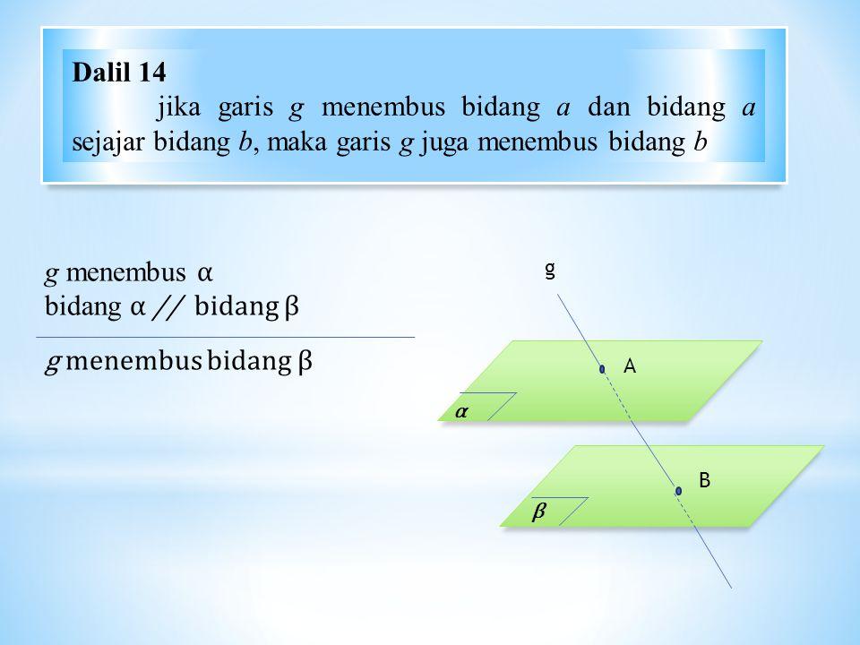 g menembus α bidang α // bidang β g menembus bidang β Dalil 14 jika garis g menembus bidang a dan bidang a sejajar bidang b, maka garis g juga menembus bidang b α β A B g