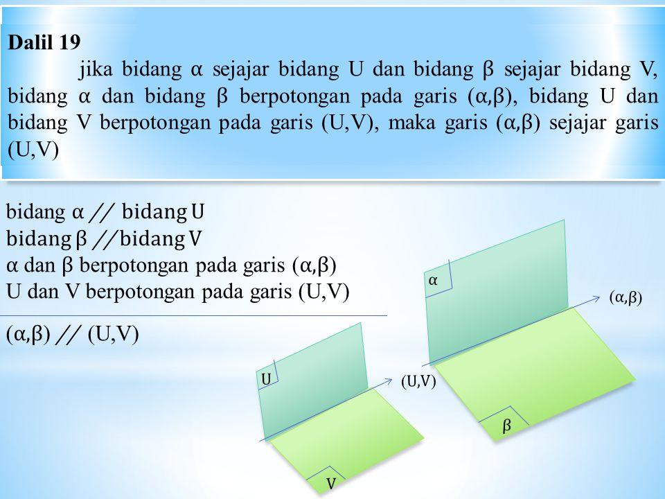 bidang α // bidang U bidang β // bidang V α dan β berpotongan pada garis ( α,β ) U dan V berpotongan pada garis (U,V) ( α,β ) // (U,V) Dalil 19 jika bidang α sejajar bidang U dan bidang β sejajar bidang V, bidang α dan bidang β berpotongan pada garis ( α,β ), bidang U dan bidang V berpotongan pada garis (U,V), maka garis ( α,β ) sejajar garis (U,V) β α (α,β)(α,β) V U ( U,V )