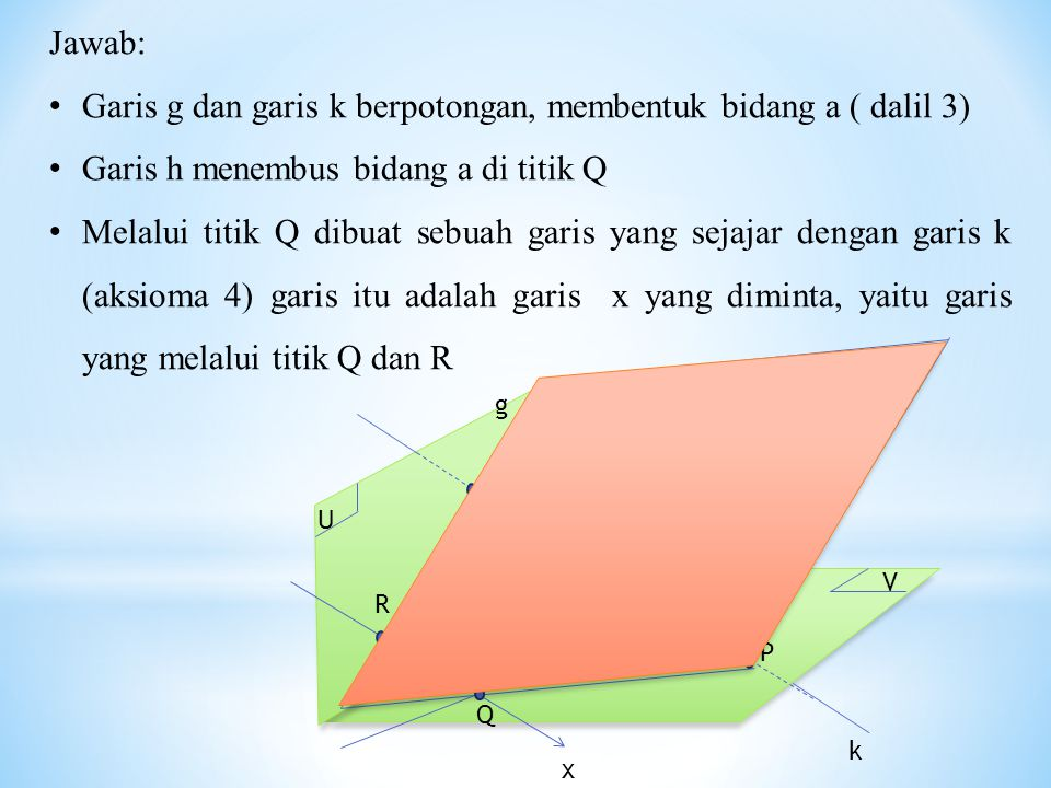h P k V U g Q x α R Jawab: Garis g dan garis k berpotongan, membentuk bidang a ( dalil 3) Garis h menembus bidang a di titik Q Melalui titik Q dibuat sebuah garis yang sejajar dengan garis k (aksioma 4) garis itu adalah garis x yang diminta, yaitu garis yang melalui titik Q dan R