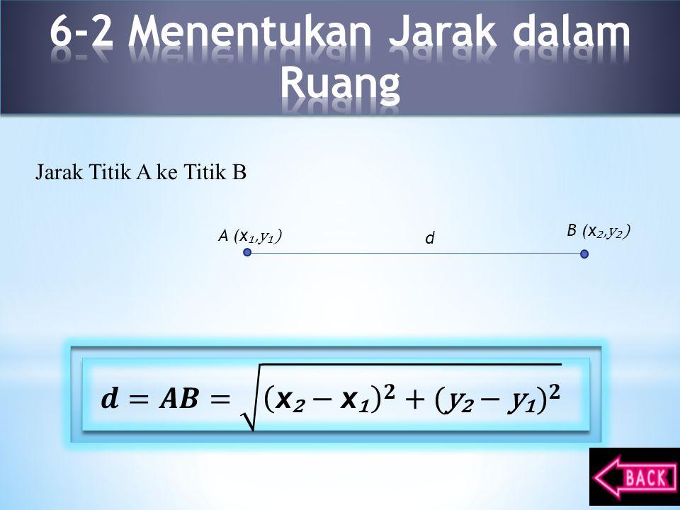 Jarak Titik A ke Titik B A (x ₁,y₁) d B (x ₂,y₂)