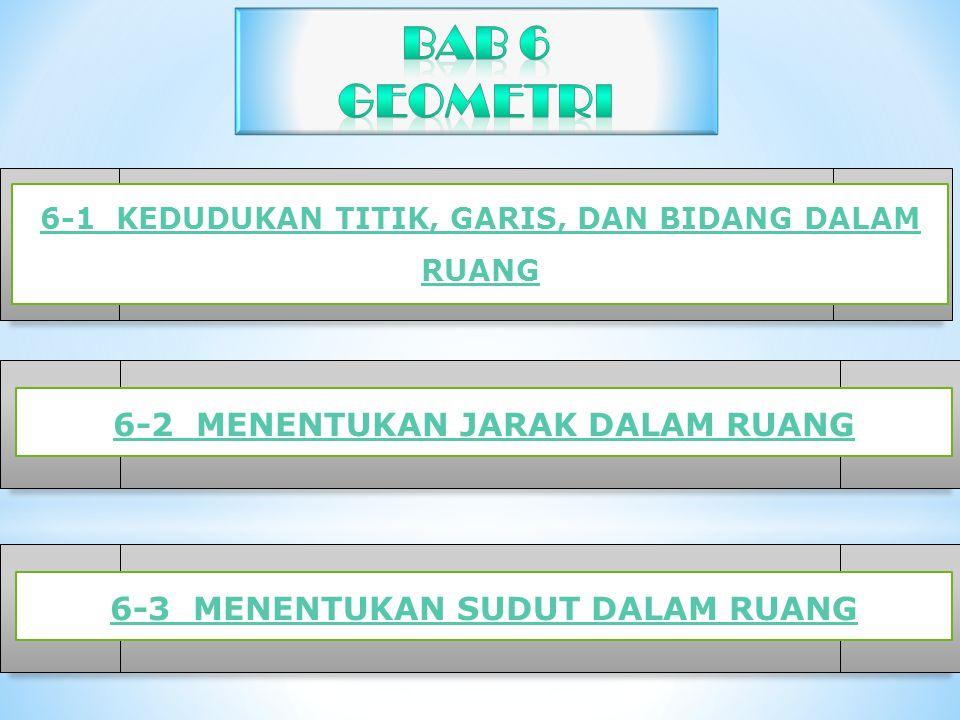 6-1 KEDUDUKAN TITIK, GARIS, DAN BIDANG DALAM RUANG 6-2 MENENTUKAN JARAK DALAM RUANG6-3 MENENTUKAN SUDUT DALAM RUANG