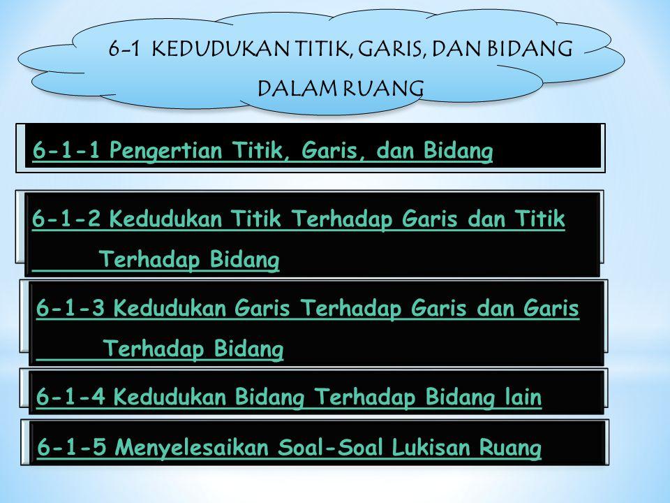 6-1-1 Pengertian Titik, Garis, dan Bidang 6-1 KEDUDUKAN TITIK, GARIS, DAN BIDANG DALAM RUANG