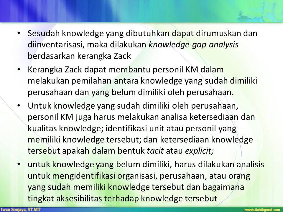 Sesudah knowledge yang dibutuhkan dapat dirumuskan dan diinventarisasi, maka dilakukan knowledge gap analysis berdasarkan kerangka Zack Kerangka Zack