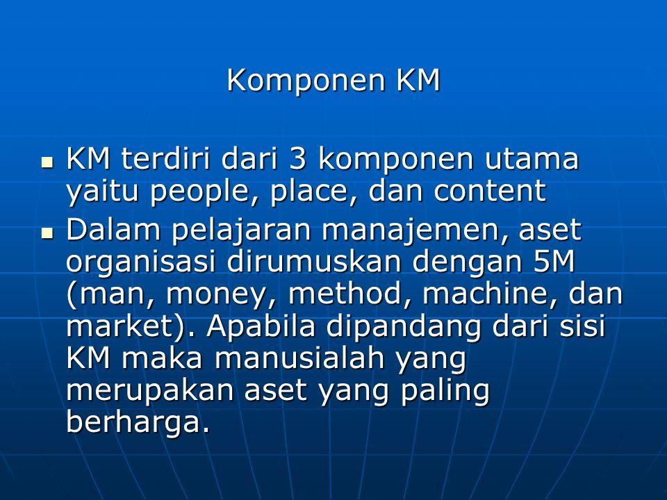 Komponen KM KM terdiri dari 3 komponen utama yaitu people, place, dan content KM terdiri dari 3 komponen utama yaitu people, place, dan content Dalam