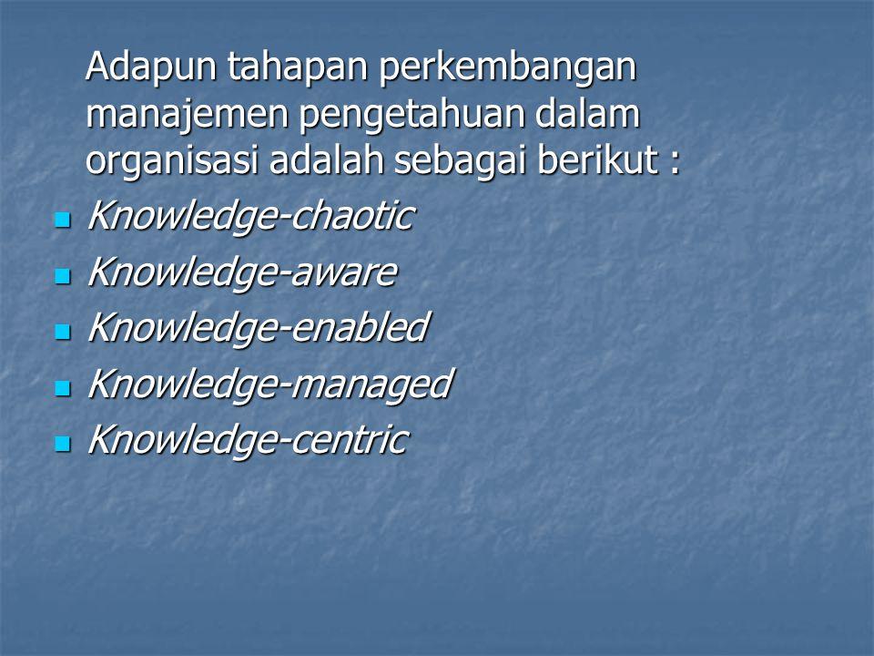 Adapun tahapan perkembangan manajemen pengetahuan dalam organisasi adalah sebagai berikut : Knowledge-chaotic Knowledge-chaotic Knowledge-aware Knowle