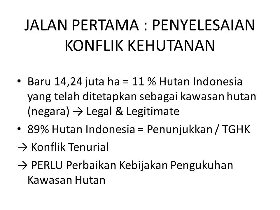 JALAN PERTAMA : PENYELESAIAN KONFLIK KEHUTANAN Baru 14,24 juta ha = 11 % Hutan Indonesia yang telah ditetapkan sebagai kawasan hutan (negara) → Legal