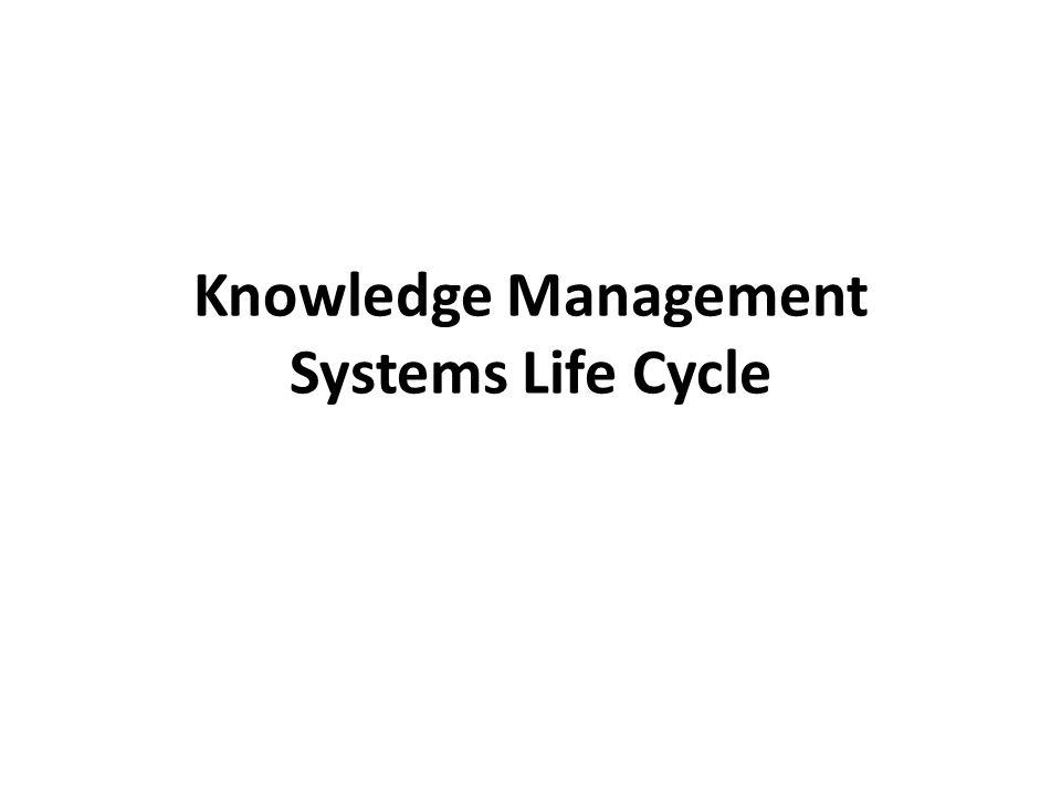 Tantangan Dalam Pengembangan Sistem KM Merubah Budaya Organisasi: Membuat orang berbagi pengetahuan – Melibatkan merubahn sikap dan perilaku orang-orang.