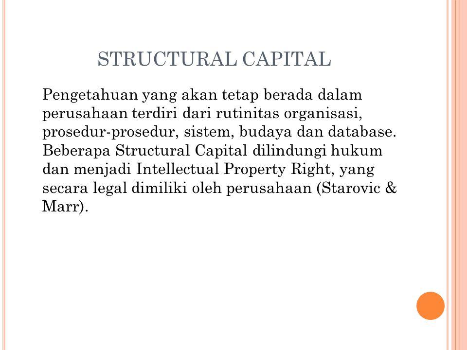 STRUCTURAL CAPITAL Pengetahuan yang akan tetap berada dalam perusahaan terdiri dari rutinitas organisasi, prosedur-prosedur, sistem, budaya dan database.
