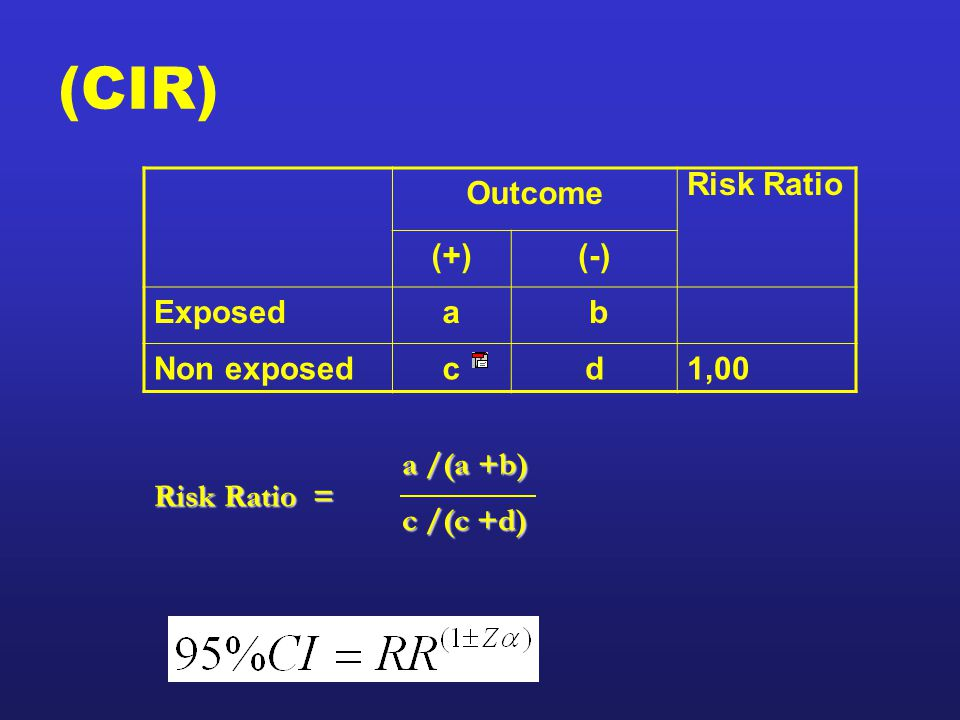 (CIR) Outcome Risk Ratio (+)(-) Exposeda b Non exposedcd1,00 Risk Ratio = a /(a +b) c /(c +d)