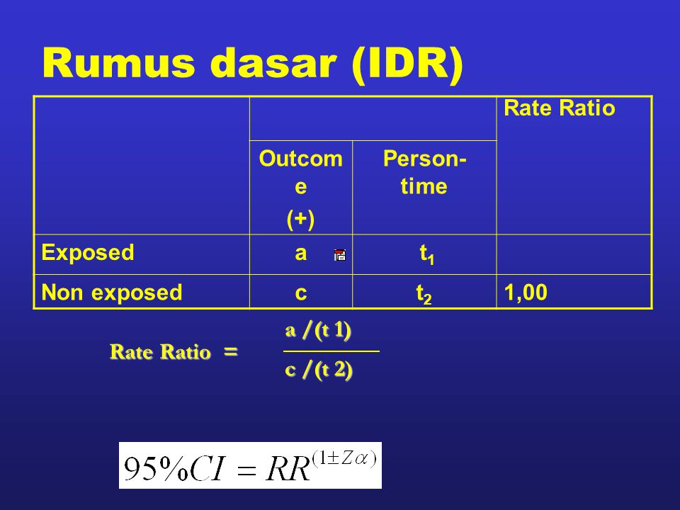 Rumus dasar (IDR) Rate Ratio Outcom e (+) Person- time Exposeda t 1 Non exposedct2t2 1,00 Rate Ratio = a /(t 1) c /(t 2)