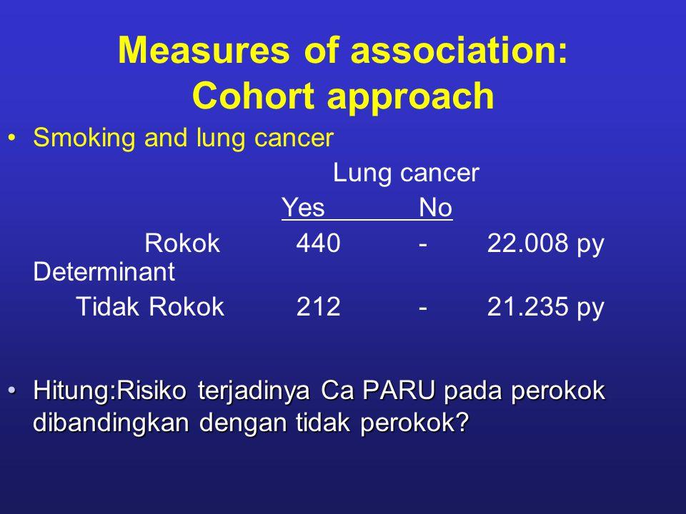 Measures of association: Cohort approach Smoking and lung cancer Lung cancer YesNo Rokok 440-22.008 py Determinant Tidak Rokok 212-21.235 py Hitung:Risiko terjadinya Ca PARU pada perokok dibandingkan dengan tidak perokok Hitung:Risiko terjadinya Ca PARU pada perokok dibandingkan dengan tidak perokok