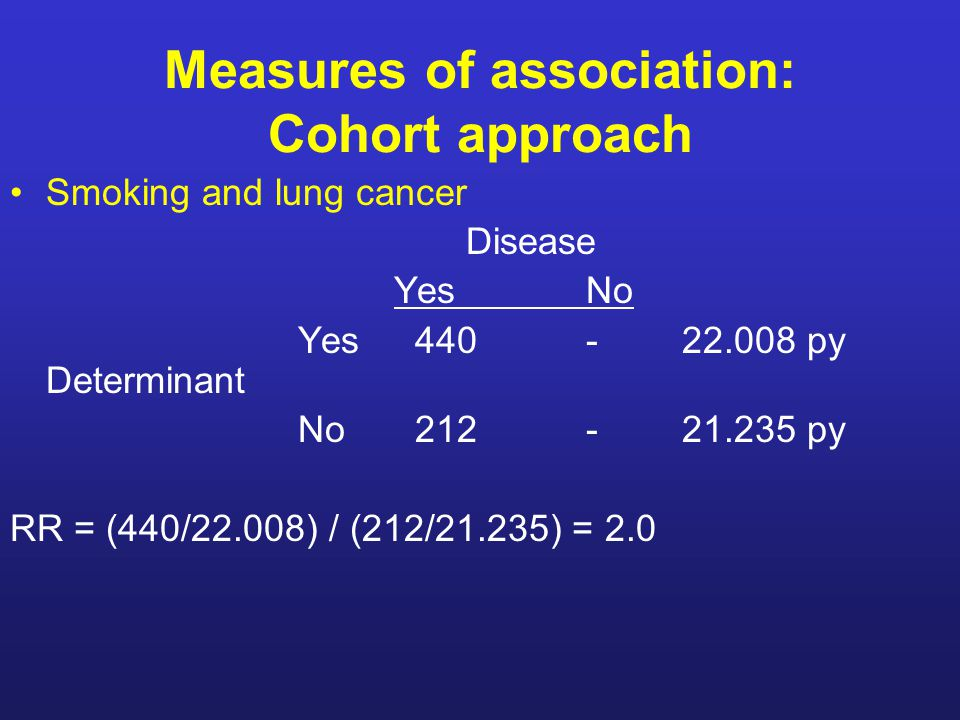 Measures of association: Cohort approach Smoking and lung cancer Disease YesNo Yes 440-22.008 py Determinant No 212-21.235 py RR = (440/22.008) / (212/21.235) = 2.0