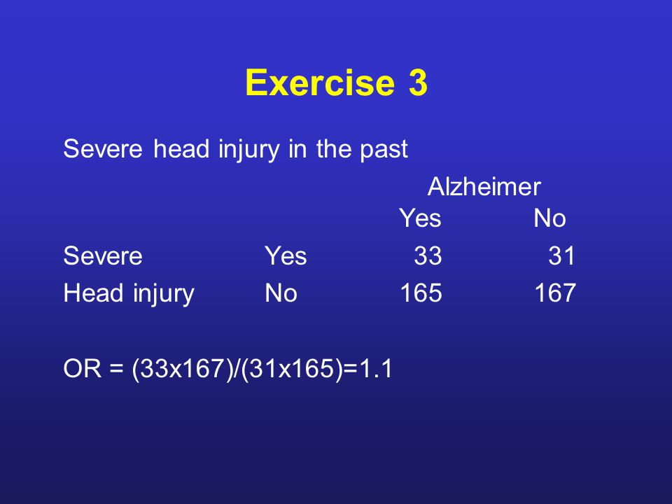 Exercise 3 Severe head injury in the past Alzheimer YesNo Severe Yes 33 31 Head injuryNo165167 OR = (33x167)/(31x165)=1.1