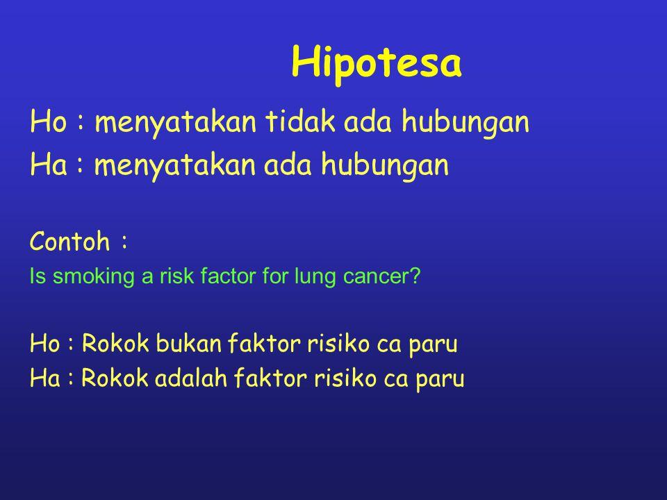 Hipotesa Ho : menyatakan tidak ada hubungan Ha : menyatakan ada hubungan Contoh : Is smoking a risk factor for lung cancer.