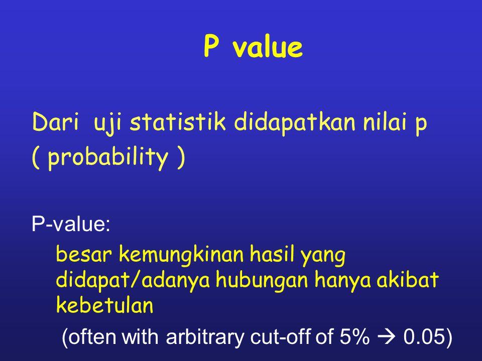 P value Dari uji statistik didapatkan nilai p ( probability ) P-value: besar kemungkinan hasil yang didapat/adanya hubungan hanya akibat kebetulan (often with arbitrary cut-off of 5%  0.05)