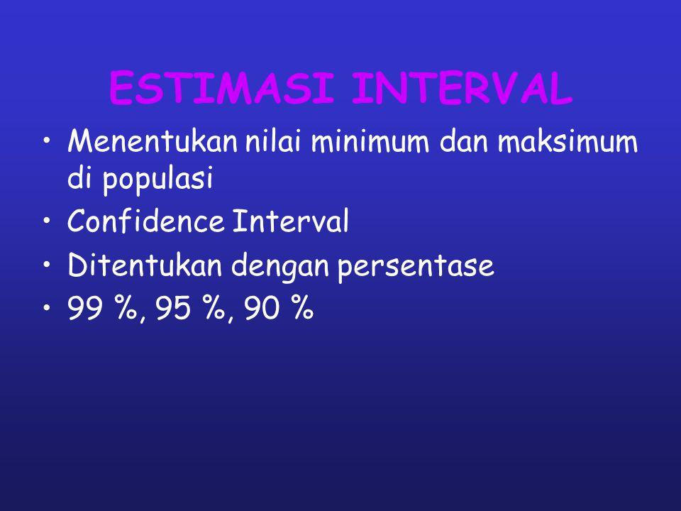 ESTIMASI INTERVAL Menentukan nilai minimum dan maksimum di populasi Confidence Interval Ditentukan dengan persentase 99 %, 95 %, 90 %