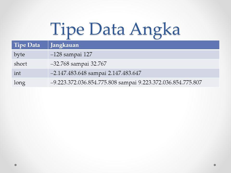 Tipe Data Angka Tipe DataJangkauan byte–128 sampai 127 short–32.768 sampai 32.767 int–2.147.483.648 sampai 2.147.483.647 long–9.223.372.036.854.775.808 sampai 9.223.372.036.854.775.807