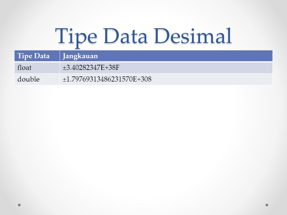 Tipe Data Desimal Tipe DataJangkauan float±3.40282347E+38F double±1.79769313486231570E+308