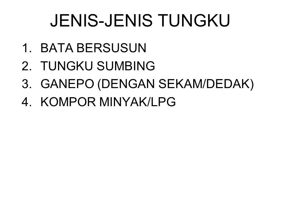 JENIS-JENIS TUNGKU 1.BATA BERSUSUN 2.TUNGKU SUMBING 3.GANEPO (DENGAN SEKAM/DEDAK) 4.KOMPOR MINYAK/LPG