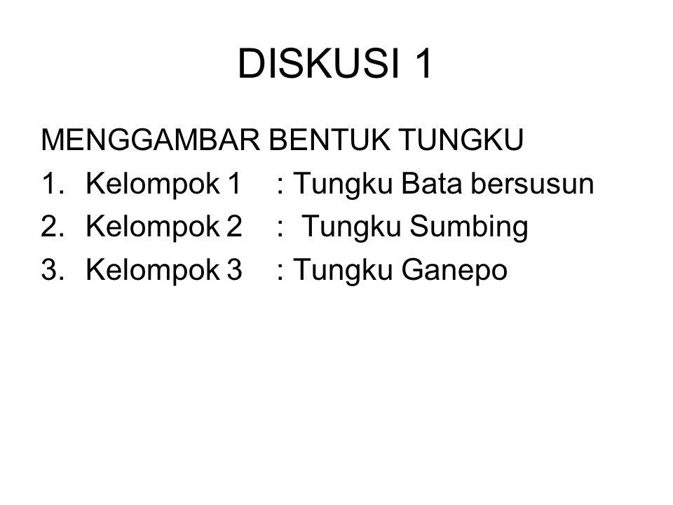 DISKUSI 1 MENGGAMBAR BENTUK TUNGKU 1.Kelompok 1 : Tungku Bata bersusun 2.Kelompok 2 : Tungku Sumbing 3.Kelompok 3 : Tungku Ganepo
