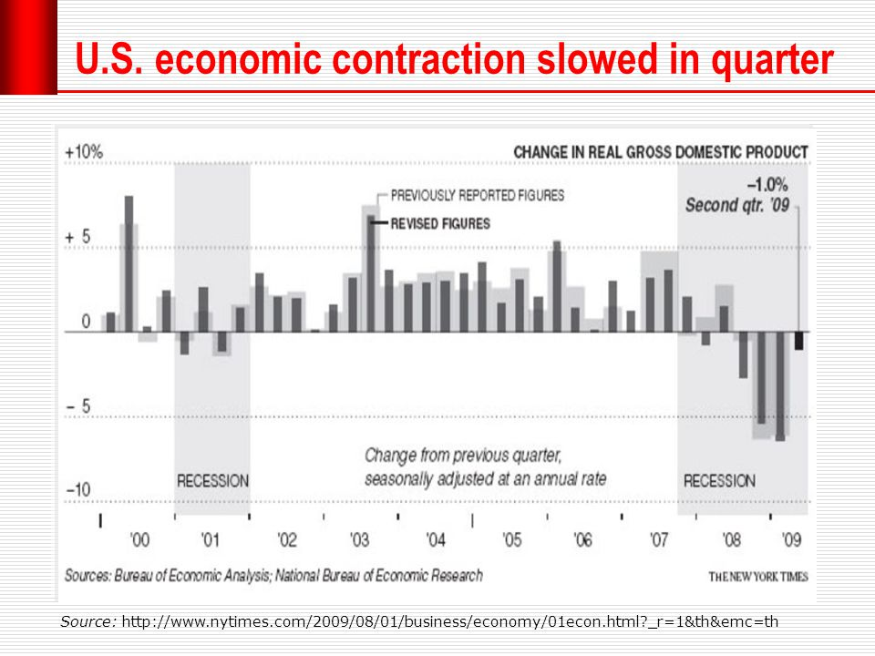 U.S. economic contraction slowed in quarter Source: http://www.nytimes.com/2009/08/01/business/economy/01econ.html?_r=1&th&emc=th