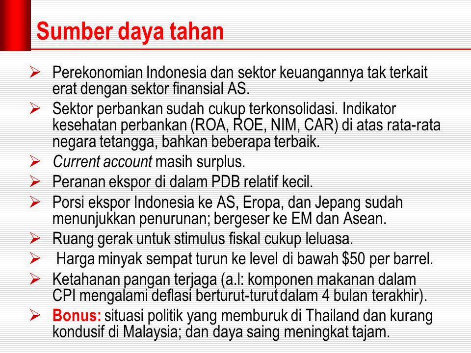Sumber daya tahan  Perekonomian Indonesia dan sektor keuangannya tak terkait erat dengan sektor finansial AS.