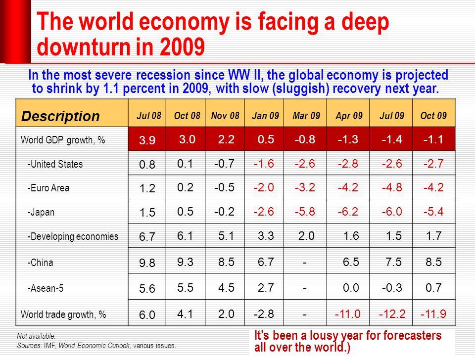 Decoupling between politics and economic activities.