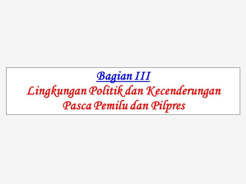 Bagian III Lingkungan Politik dan Kecenderungan Pasca Pemilu dan Pilpres