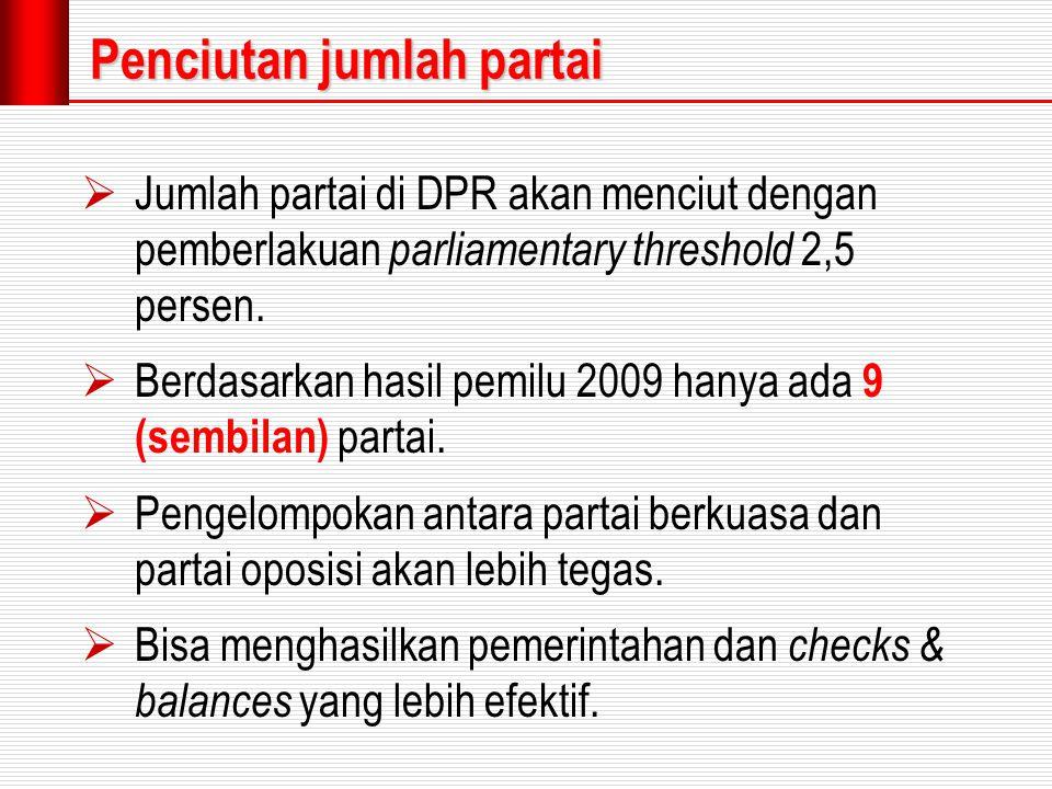  Jumlah partai di DPR akan menciut dengan pemberlakuan parliamentary threshold 2,5 persen.