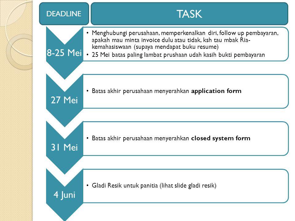 8-25 Mei Menghubungi perusahaan, memperkenalkan diri, follow up pembayaran, apakah mau minta invoice dulu atau tidak, ksh tau mbak Ria- kemahasiswaan (supaya mendapat buku resume) 25 Mei batas paling lambat prushaan udah kasih bukti pembayaran 27 Mei Batas akhir perusahaan menyerahkan application form 31 Mei Batas akhir perusahaan menyerahkan closed system form 4 Juni Gladi Resik untuk panitia (lihat slide gladi resik) DEADLINE TASK